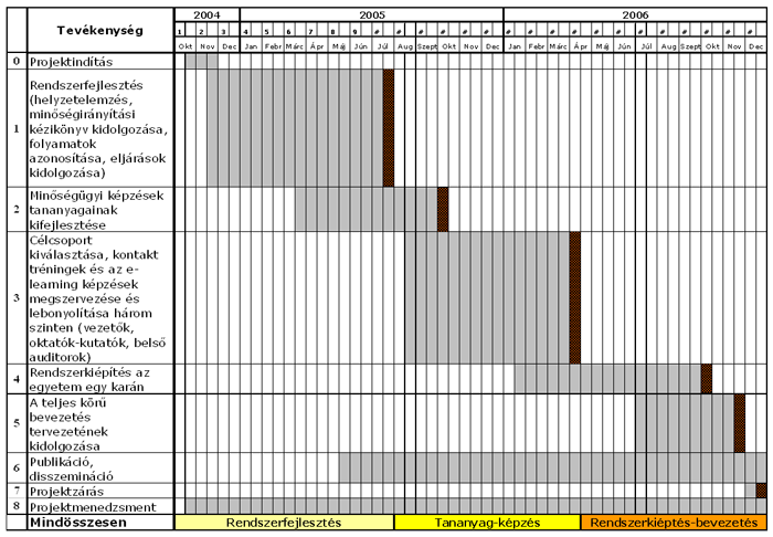 421 gantt diagram gantt diagram ccuart Image collections